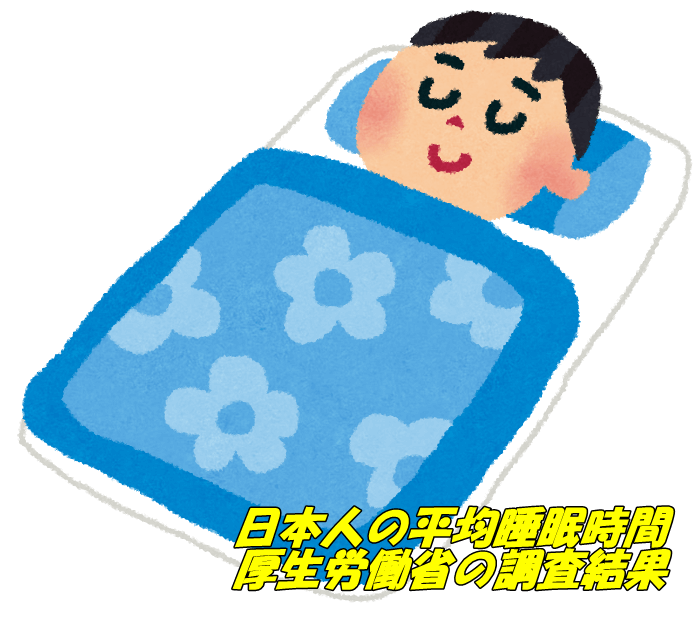 日本人平均睡眠時間厚生労働省の調査結果